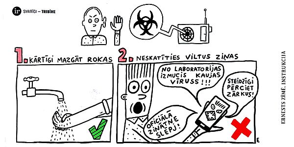 Vīruss profilakse